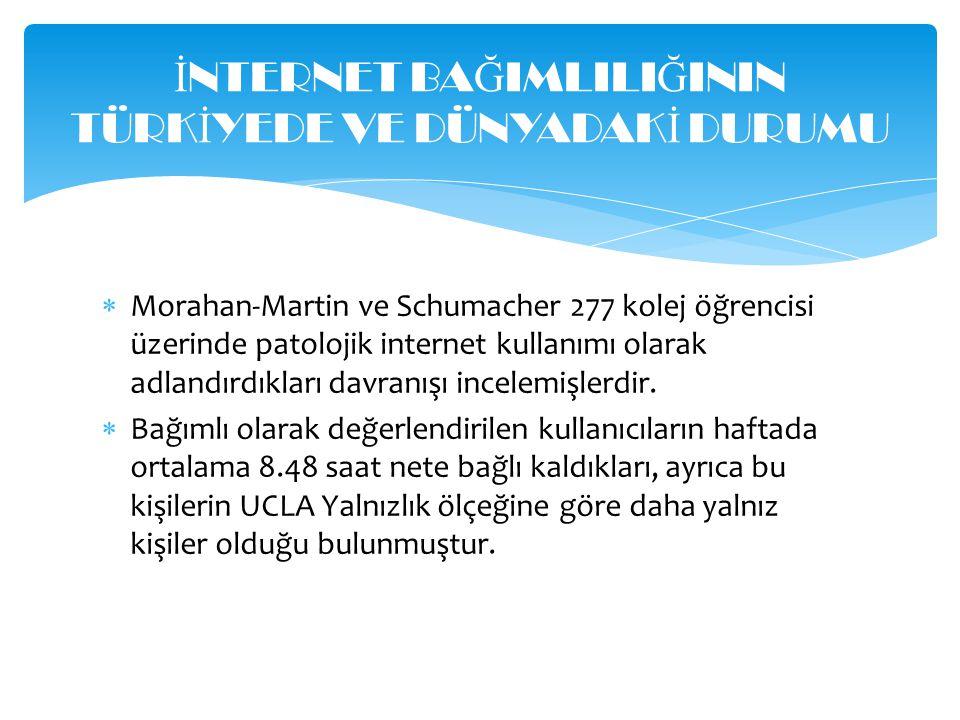  Morahan-Martin ve Schumacher 277 kolej öğrencisi üzerinde patolojik internet kullanımı olarak adlandırdıkları davranışı incelemişlerdir.