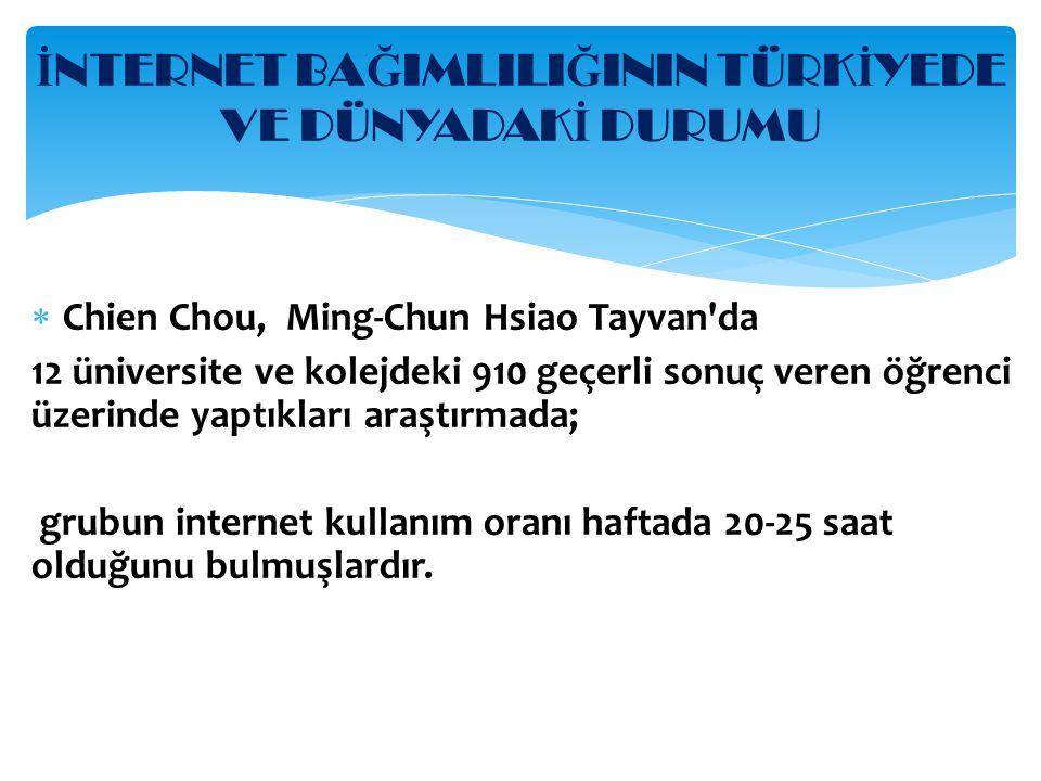  Chien Chou, Ming-Chun Hsiao Tayvan da 12 üniversite ve kolejdeki 910 geçerli sonuç veren öğrenci üzerinde yaptıkları araştırmada; grubun internet kullanım oranı haftada 20-25 saat olduğunu bulmuşlardır.