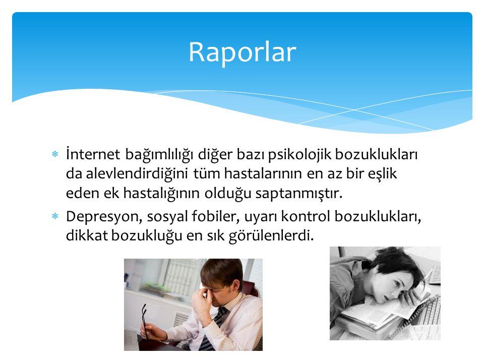  İnternet bağımlılığı diğer bazı psikolojik bozuklukları da alevlendirdiğini tüm hastalarının en az bir eşlik eden ek hastalığının olduğu saptanmıştır.