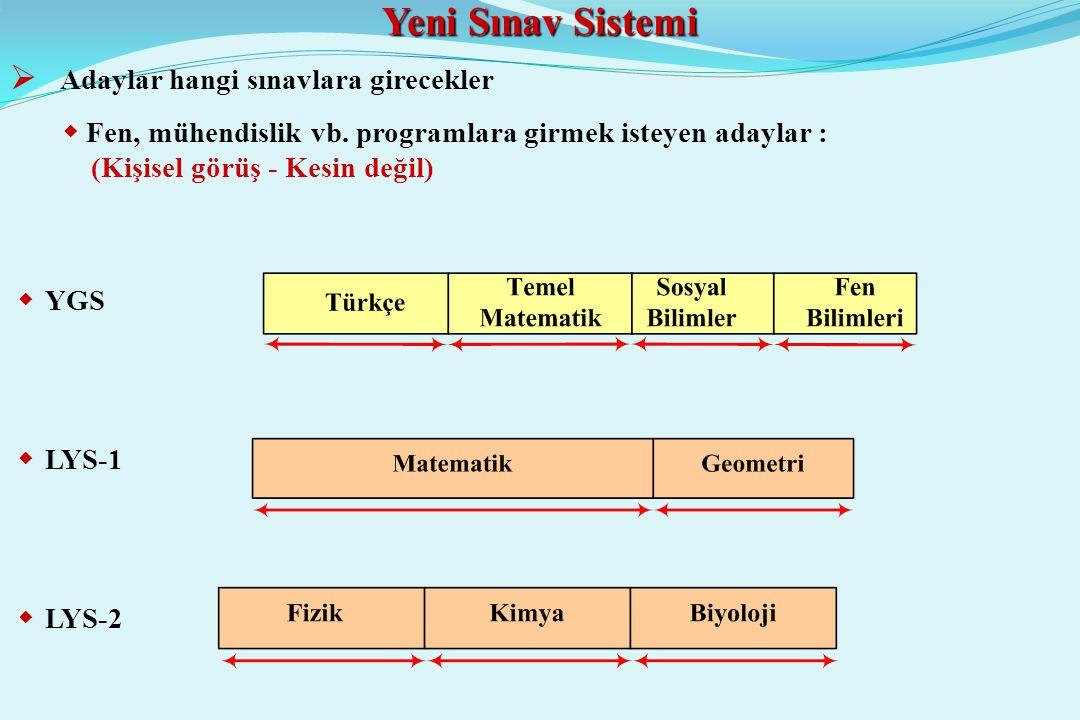 Yeni Sınav Sistemi  Adaylar hangi sınavlara girecekler  Fen, mühendislik vb.