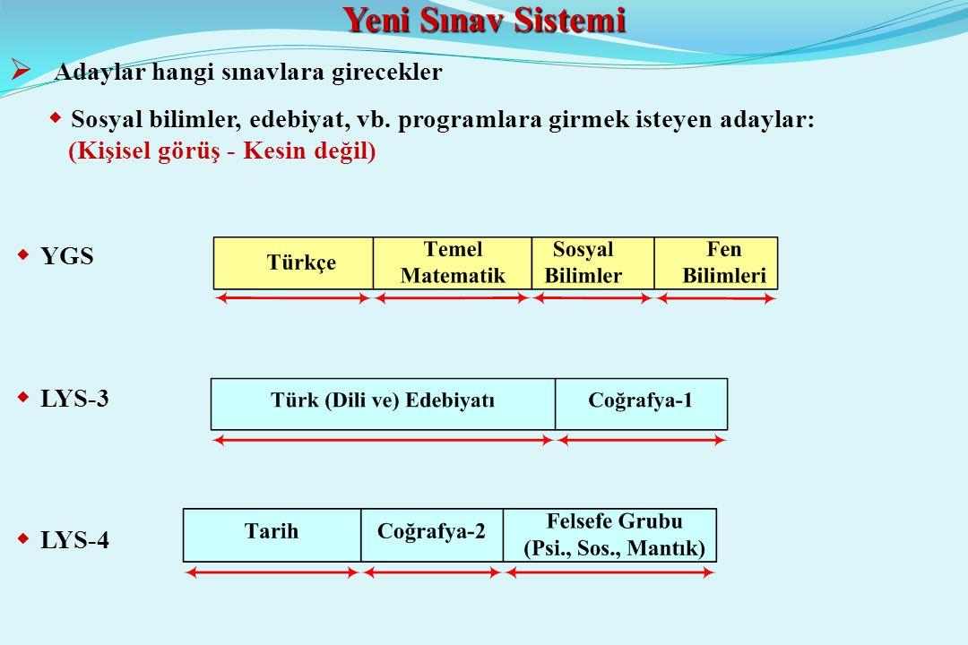 Yeni Sınav Sistemi  Adaylar hangi sınavlara girecekler  Sosyal bilimler, edebiyat, vb.