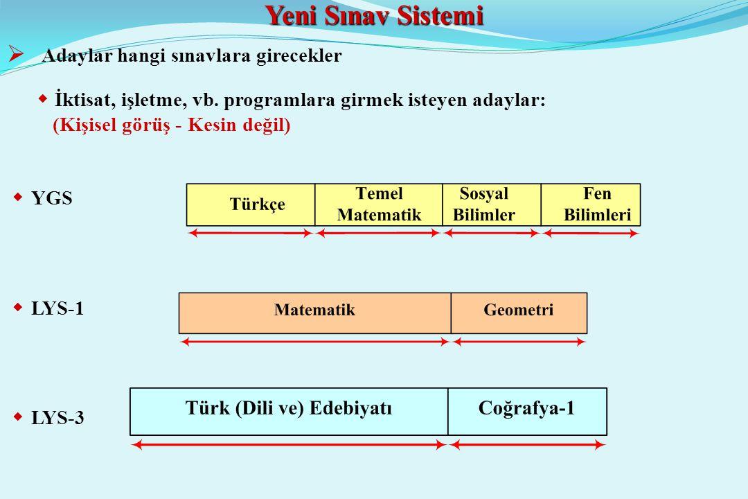 Yeni Sınav Sistemi  Adaylar hangi sınavlara girecekler  İktisat, işletme, vb.