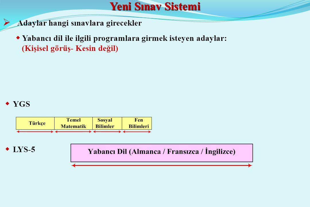 Yeni Sınav Sistemi  Adaylar hangi sınavlara girecekler  Yabancı dil ile ilgili programlara girmek isteyen adaylar: (Kişisel görüş- Kesin değil)  YGS  LYS-5