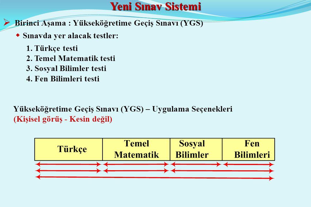 Yeni Sınav Sistemi  Birinci Aşama : Yükseköğretime Geçiş Sınavı (YGS)  Sınavda yer alacak testler: 1.