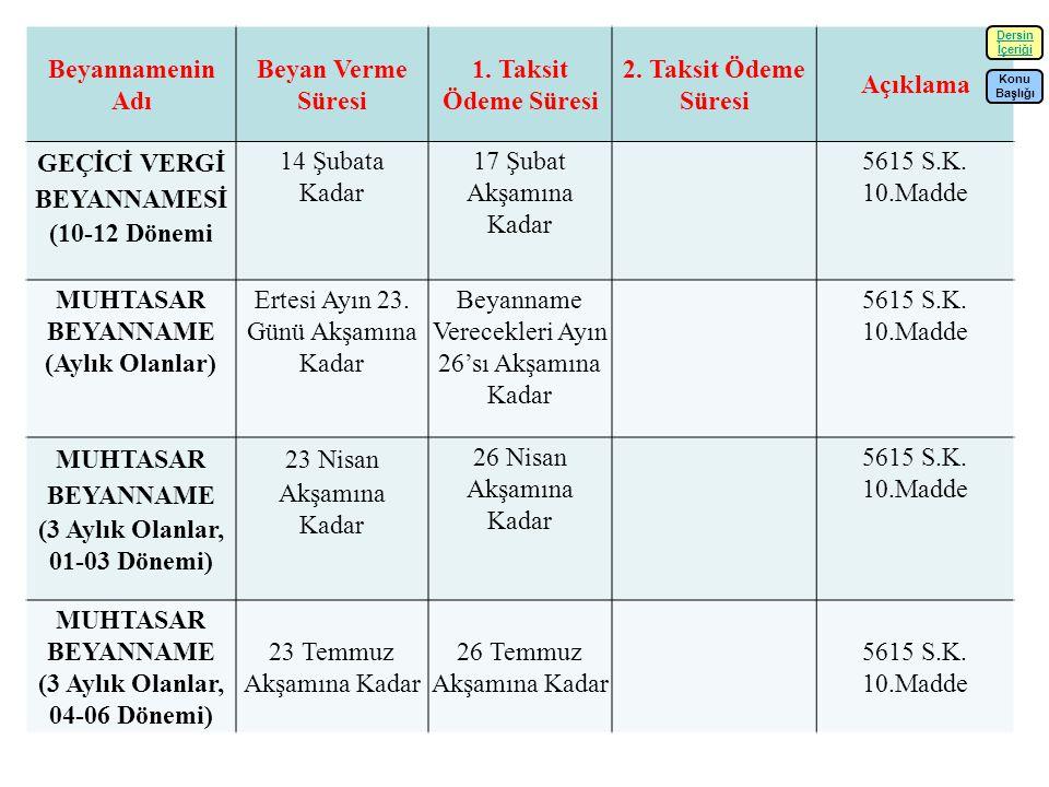 Beyannamenin Adı Beyan Verme Süresi 1.Taksit Ödeme Süresi 2.