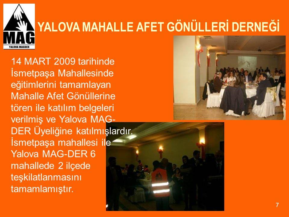 YALOVA MAHALLE AFET GÖNÜLLERİ DERNEĞİ 28 21-22 KASIM 2009 günü Soğuksu (Ayazma) Beldesine bağlı Aynalı Kaya mevkiinde Yalova, Kocaeli ve İstanbul illerinden yaklaşık 100 kişilik Mahalle Afet Gönüllerinin katılımı ile arama kurtarma tatbikatı, ipler ile kurulan teleferik sistemi ile gece karşıdan karşıya yaralı geçirme eğitimi yapılmıştır.