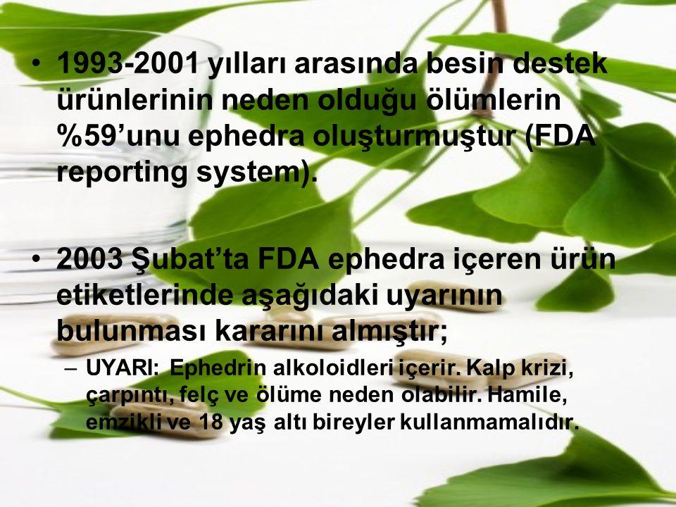 1993-2001 yılları arasında besin destek ürünlerinin neden olduğu ölümlerin %59'unu ephedra oluşturmuştur (FDA reporting system). 2003 Şubat'ta FDA eph