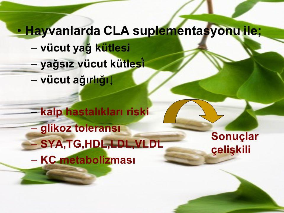 Hayvanlarda CLA suplementasyonu ile; – vücut yağ kütlesi – yağsız vücut kütlesi – vücut ağırlığı – kalp hastalıkları riski – glikoz toleransı – SYA,TG