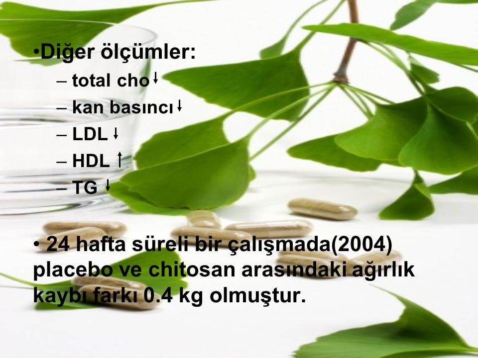 Diğer ölçümler: – total cho – kan basıncı – LDL – HDL – TG 24 hafta süreli bir çalışmada(2004) placebo ve chitosan arasındaki ağırlık kaybı farkı 0.4