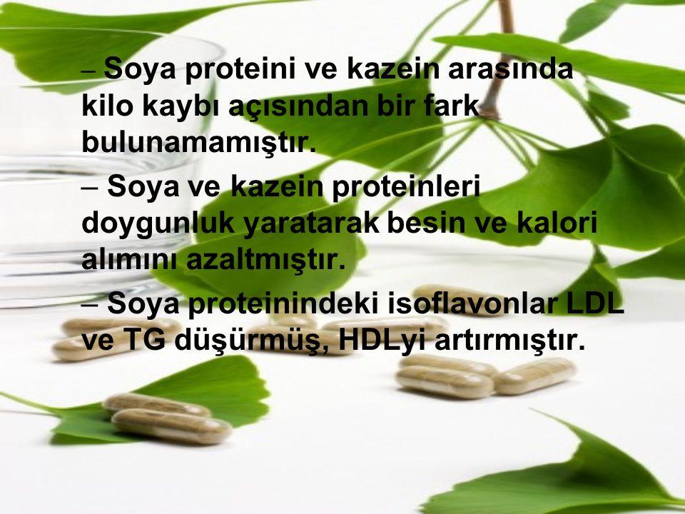 – Soya proteini ve kazein arasında kilo kaybı açısından bir fark bulunamamıştır. – Soya ve kazein proteinleri doygunluk yaratarak besin ve kalori alım