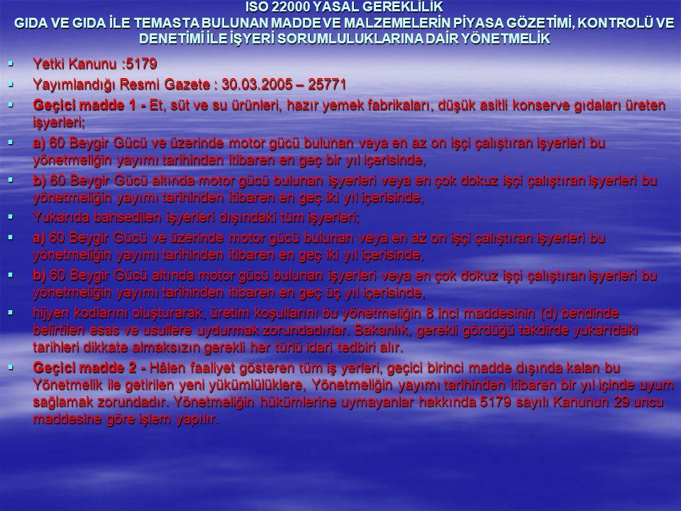 ISO 22000 YASAL GEREKLİLİK GIDA VE GIDA İLE TEMASTA BULUNAN MADDE VE MALZEMELERİN PİYASA GÖZETİMİ, KONTROLÜ VE DENETİMİ İLE İŞYERİ SORUMLULUKLARINA DA
