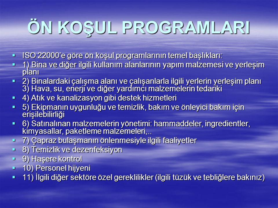 ISO 22000'e göre ön koşul programlarının temel başlıkları:  1) Bina ve diğer ilgili kullanım alanlarının yapım malzemesi ve yerleşim planı  2) Bin