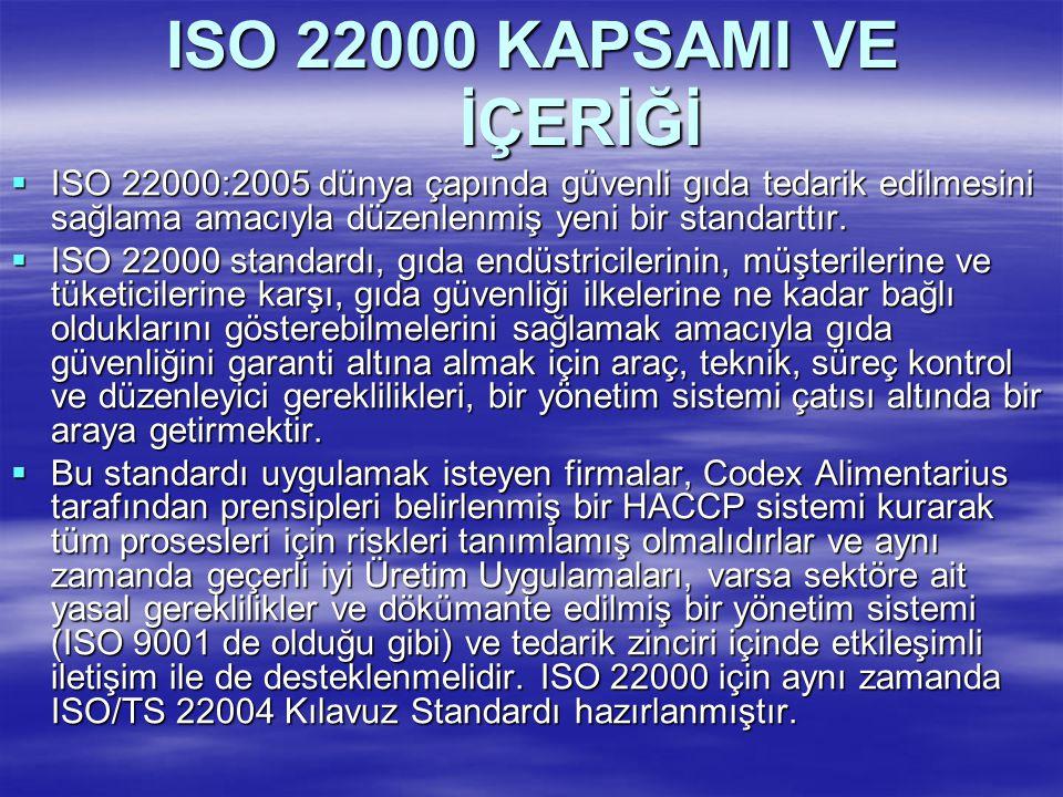 ISO 22000 KAPSAMI VE İÇERİĞİ  ISO 22000:2005 dünya çapında güvenli gıda tedarik edilmesini sağlama amacıyla düzenlenmiş yeni bir standarttır.  ISO 2