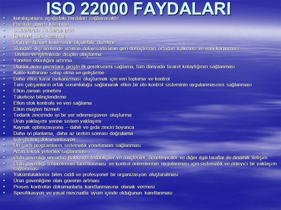ISO 22000 FAYDALARI  kuruluşunuza aşağıdaki faydaları sağlayacaktır.  Pazarda güven kazanma  Uluslararası ilişkilerde artış  Rekabet gücü kazanma