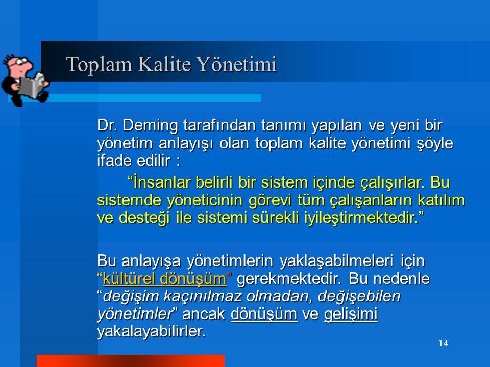 Toplam Kalite Yönetimi Toplam Kalite Yönetimi Dr.
