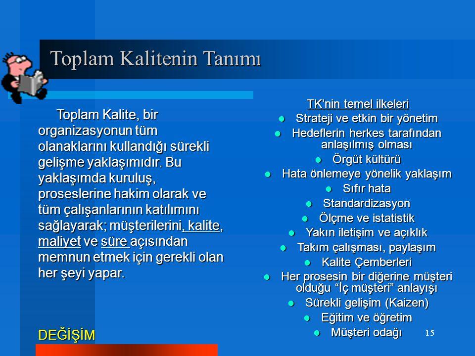 Toplam Kalitenin Tanımı Toplam Kalitenin Tanımı Toplam Kalite, bir organizasyonun tüm olanaklarını kullandığı sürekli gelişme yaklaşımıdır.
