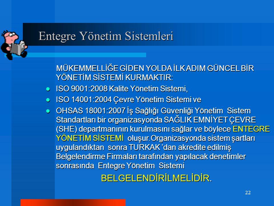 Entegre Yönetim Sistemleri Entegre Yönetim Sistemleri MÜKEMMELLİĞE GİDEN YOLDA İLK ADIM GÜNCEL BİR YÖNETİM SİSTEMİ KURMAKTIR: MÜKEMMELLİĞE GİDEN YOLDA İLK ADIM GÜNCEL BİR YÖNETİM SİSTEMİ KURMAKTIR: ISO 9001:2008 Kalite Yönetim Sistemi, ISO 9001:2008 Kalite Yönetim Sistemi, ISO 14001:2004 Çevre Yönetim Sistemi ve ISO 14001:2004 Çevre Yönetim Sistemi ve OHSAS 18001:2007 İş Sağlığı Güvenliği Yönetim Sistem Standartları bir organizasyonda SAĞLIK EMNİYET ÇEVRE (SHE) departmanının kurulmasını sağlar ve böylece ENTEGRE YÖNETİM SİSTEMİ oluşur.Organizasyonda sistem şartları uygulandıktan sonra TURKAK 'dan akredite edilmiş Belgelendirme Firmaları tarafından yapılacak denetimler sonrasında Entegre Yönetim Sistemi OHSAS 18001:2007 İş Sağlığı Güvenliği Yönetim Sistem Standartları bir organizasyonda SAĞLIK EMNİYET ÇEVRE (SHE) departmanının kurulmasını sağlar ve böylece ENTEGRE YÖNETİM SİSTEMİ oluşur.Organizasyonda sistem şartları uygulandıktan sonra TURKAK 'dan akredite edilmiş Belgelendirme Firmaları tarafından yapılacak denetimler sonrasında Entegre Yönetim Sistemi BELGELENDİRİLMELİDİR.
