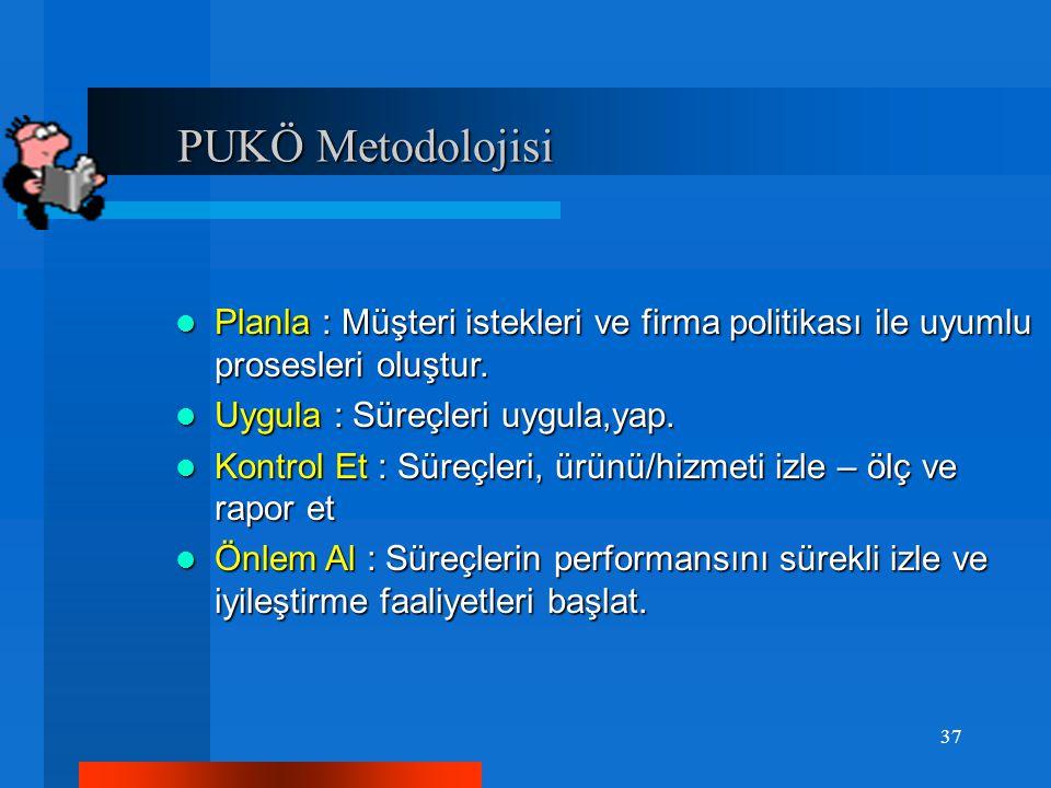 PUKÖ Metodolojisi PUKÖ Metodolojisi Planla : Müşteri istekleri ve firma politikası ile uyumlu prosesleri oluştur.