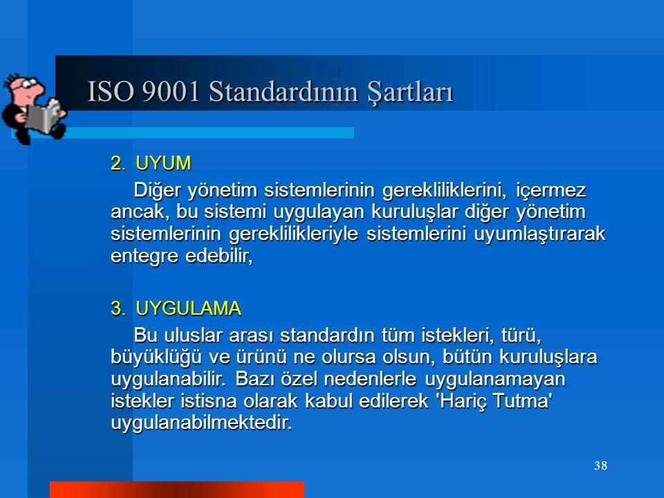 ISO 9001 Standardının Şartları ISO 9001 Standardının Şartları 2.UYUM Diğer yönetim sistemlerinin gerekliliklerini, içermez ancak, bu sistemi uygulayan kuruluşlar diğer yönetim sistemlerinin gereklilikleriyle sistemlerini uyumlaştırarak entegre edebilir, Diğer yönetim sistemlerinin gerekliliklerini, içermez ancak, bu sistemi uygulayan kuruluşlar diğer yönetim sistemlerinin gereklilikleriyle sistemlerini uyumlaştırarak entegre edebilir, 3.UYGULAMA Bu uluslar arası standardın tüm istekleri, türü, büyüklüğü ve ürünü ne olursa olsun, bütün kuruluşlara uygulanabilir.