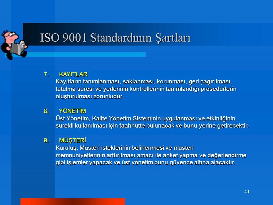 ISO 9001 Standardının Şartları ISO 9001 Standardının Şartları.