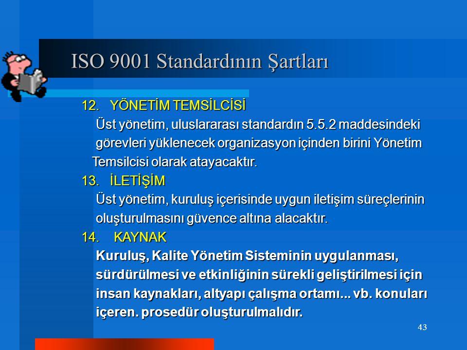 ISO 9001 Standardının Şartları ISO 9001 Standardının Şartları 12. YÖNETİM TEMSİLCİSİ Üst yönetim, uluslararası standardın 5.5.2 maddesindeki Üst yönet