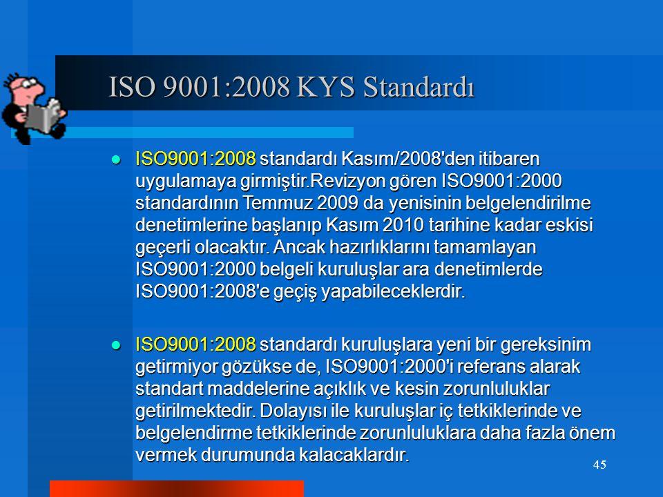 ISO 9001:2008 KYS Standardı ISO 9001:2008 KYS Standardı ISO9001:2008 standardı Kasım/2008'den itibaren uygulamaya girmiştir.Revizyon gören ISO9001:200