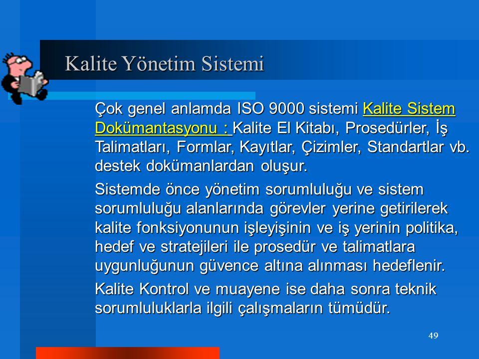 Kalite Yönetim Sistemi Kalite Yönetim Sistemi Çok genel anlamda ISO 9000 sistemi Kalite Sistem Dokümantasyonu : Kalite El Kitabı, Prosedürler, İş Tali