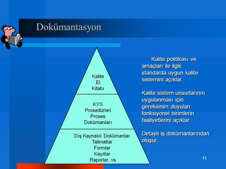 Kalite politikası ve amaçları ile ilgili standarda uygun kalite sistemini açıklar. Kalite sistem unsurlarının uygulanması için gereksinim duyulan fonk