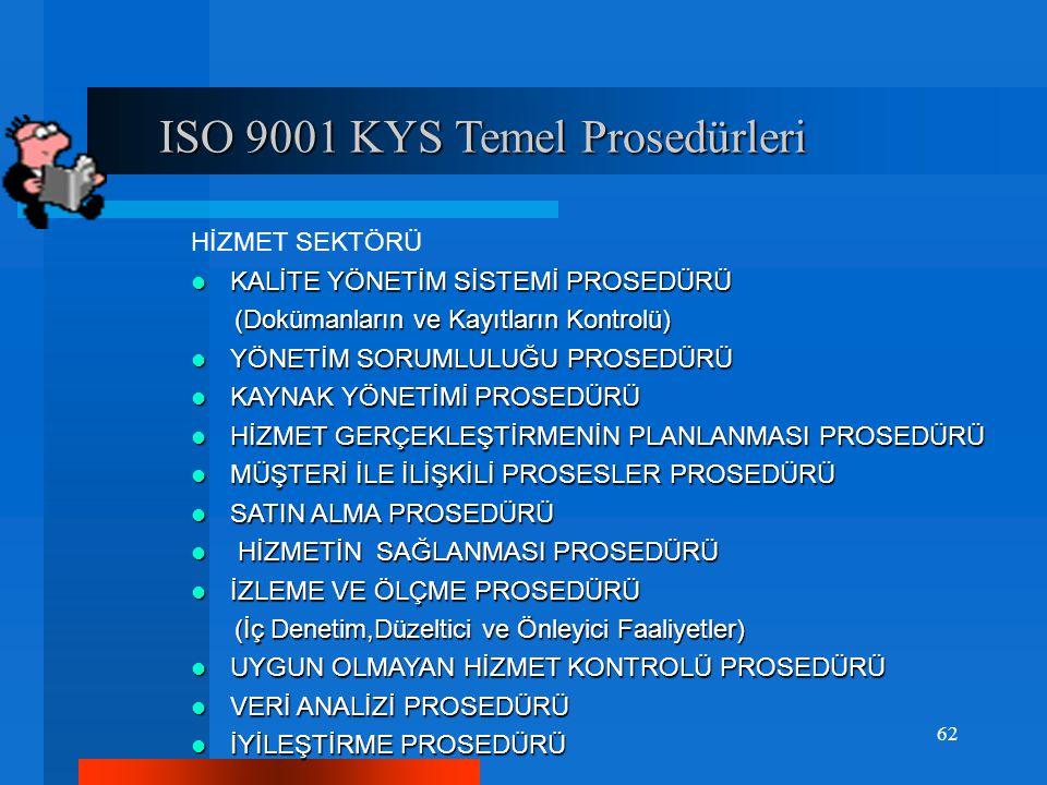 ISO 9001 KYS Temel Prosedürleri ISO 9001 KYS Temel Prosedürleri HİZMET SEKTÖRÜ KALİTE YÖNETİM SİSTEMİ PROSEDÜRÜ KALİTE YÖNETİM SİSTEMİ PROSEDÜRÜ (Dokümanların ve Kayıtların Kontrolü) (Dokümanların ve Kayıtların Kontrolü) YÖNETİM SORUMLULUĞU PROSEDÜRÜ YÖNETİM SORUMLULUĞU PROSEDÜRÜ KAYNAK YÖNETİMİ PROSEDÜRÜ KAYNAK YÖNETİMİ PROSEDÜRÜ HİZMET GERÇEKLEŞTİRMENİN PLANLANMASI PROSEDÜRÜ HİZMET GERÇEKLEŞTİRMENİN PLANLANMASI PROSEDÜRÜ MÜŞTERİ İLE İLİŞKİLİ PROSESLER PROSEDÜRÜ MÜŞTERİ İLE İLİŞKİLİ PROSESLER PROSEDÜRÜ SATIN ALMA PROSEDÜRÜ SATIN ALMA PROSEDÜRÜ HİZMETİN SAĞLANMASI PROSEDÜRÜ HİZMETİN SAĞLANMASI PROSEDÜRÜ İZLEME VE ÖLÇME PROSEDÜRÜ İZLEME VE ÖLÇME PROSEDÜRÜ (İç Denetim,Düzeltici ve Önleyici Faaliyetler) (İç Denetim,Düzeltici ve Önleyici Faaliyetler) UYGUN OLMAYAN HİZMET KONTROLÜ PROSEDÜRÜ UYGUN OLMAYAN HİZMET KONTROLÜ PROSEDÜRÜ VERİ ANALİZİ PROSEDÜRÜ VERİ ANALİZİ PROSEDÜRÜ İYİLEŞTİRME PROSEDÜRÜ İYİLEŞTİRME PROSEDÜRÜ 62