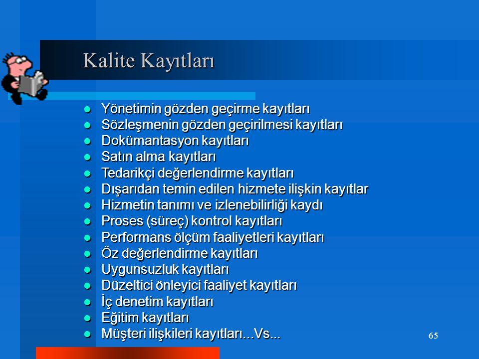 Kalite Kayıtları Kalite Kayıtları Yönetimin gözden geçirme kayıtları Yönetimin gözden geçirme kayıtları Sözleşmenin gözden geçirilmesi kayıtları Sözle