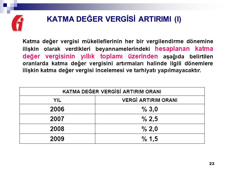 23 KATMA DEĞER VERGİSİ ARTIRIMI (I) KATMA DEĞER VERGİSİ ARTIRIM ORANI YILVERGİ ARTIRIM ORANI 2006% 3,0 2007% 2,5 2008% 2,0 2009% 1,5 Katma değer vergisi mükelleflerinin her bir vergilendirme dönemine ilişkin olarak verdikleri beyannamelerindeki hesaplanan katma değer vergisinin yıllık toplamı üzerinden aşağıda belirtilen oranlarda katma değer vergisini artırmaları halinde ilgili dönemlere ilişkin katma değer vergisi incelemesi ve tarhiyatı yapılmayacaktır.