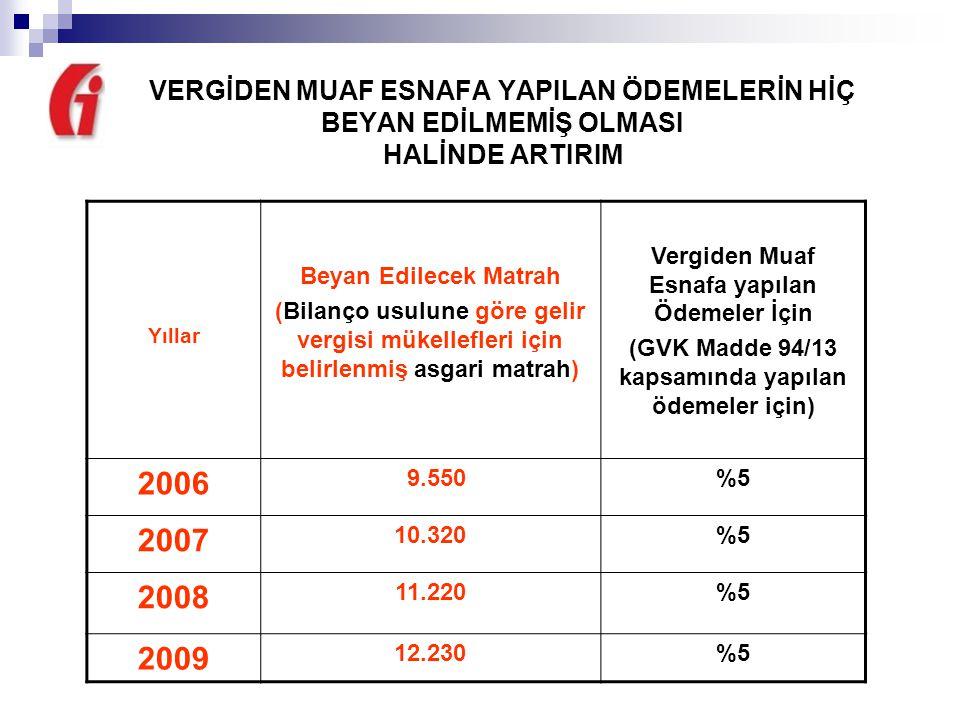 VERGİDEN MUAF ESNAFA YAPILAN ÖDEMELERİN HİÇ BEYAN EDİLMEMİŞ OLMASI HALİNDE ARTIRIM Yıllar Beyan Edilecek Matrah (Bilanço usulune göre gelir vergisi mükellefleri için belirlenmiş asgari matrah) Vergiden Muaf Esnafa yapılan Ödemeler İçin (GVK Madde 94/13 kapsamında yapılan ödemeler için) 2006 9.550%5 2007 10.320%5 2008 11.220%5 2009 12.230%5