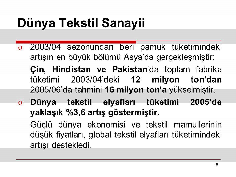 17 Türk Sentetik Sektörü Görünümü (ton/yıl) 200220032004200520062008 (t) Polyester Endüstriyel İplik Kapasite 15.00017.00019.00021.000 24.000 Üretim 12.30015.40018.000 22.000 Polyester Elyaf Kapasite 150.000160.000 180.000 Üretim 95.00088.000116.000110.00085.00080.000 Polypropilen Elyaf Kapasite 45.000 49.000 Üretim 25.00038.00040.00043.00045.00047.000 Kaynak: SUSEB, 2007