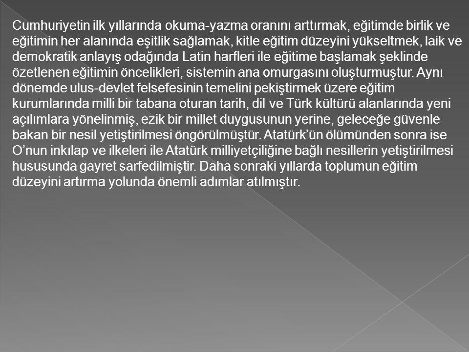 EKONOMİ -İzmir İktisat Kongresi – 1923 -Sanayi Teşvik kanunu – 1927 -Osmanlı Devleti'nden Kalan Borçların Ödenmesi (129 milyon dış borcun ilk taksiti olan 15 milyonun ödenmesi.