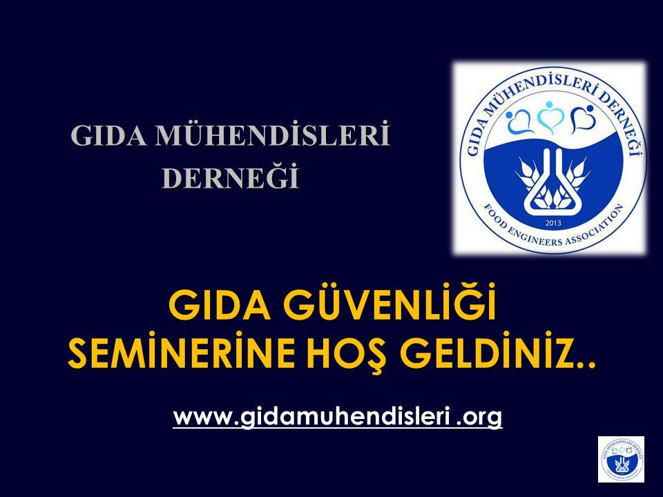 GIDA MÜHENDİSLERİ DERNEĞİ GIDA GÜVENLİĞİ SEMİNERİNE HOŞ GELDİNİZ.. www.gidamuhendisleri.org
