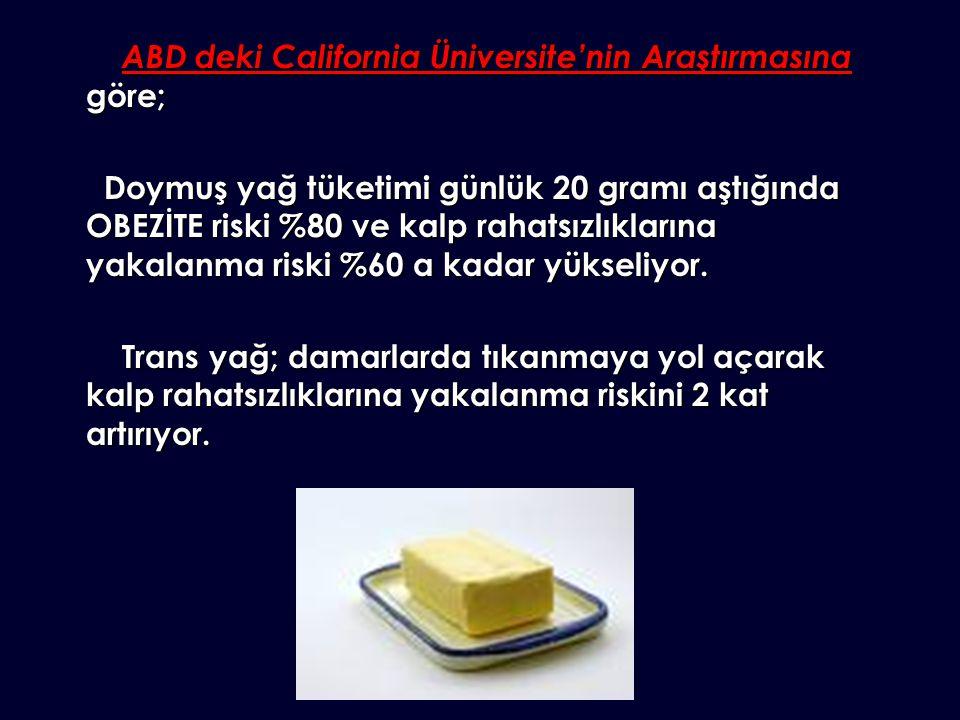 ABD deki California Üniversite'nin Araştırmasına göre; ABD deki California Üniversite'nin Araştırmasına göre; Doymuş yağ tüketimi günlük 20 gramı aştı