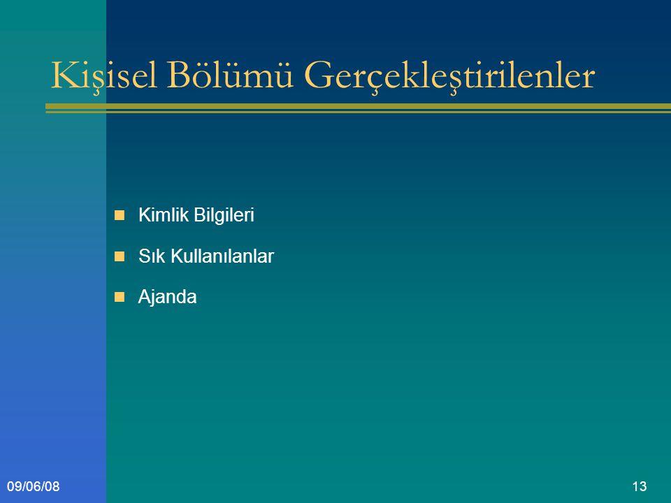 1309/06/08 Kişisel Bölümü Gerçekleştirilenler Kimlik Bilgileri Sık Kullanılanlar Ajanda