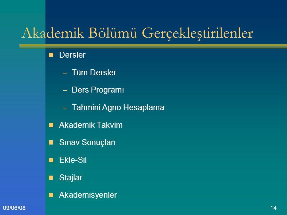 1409/06/08 Akademik Bölümü Gerçekleştirilenler Dersler –Tüm Dersler –Ders Programı –Tahmini Agno Hesaplama Akademik Takvim Sınav Sonuçları Ekle-Sil Stajlar Akademisyenler