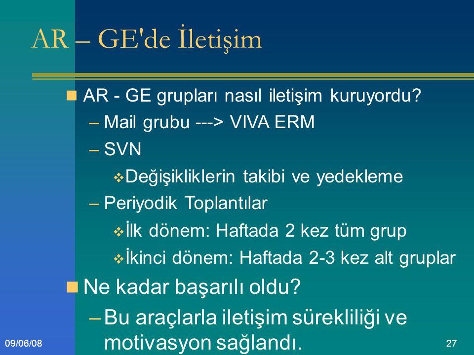 2709/06/08 AR - GE grupları nasıl iletişim kuruyordu.
