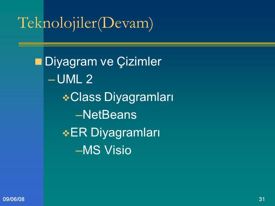 3109/06/08 Diyagram ve Çizimler –UML 2  Class Diyagramları –NetBeans  ER Diyagramları –MS Visio Teknolojiler(Devam) 