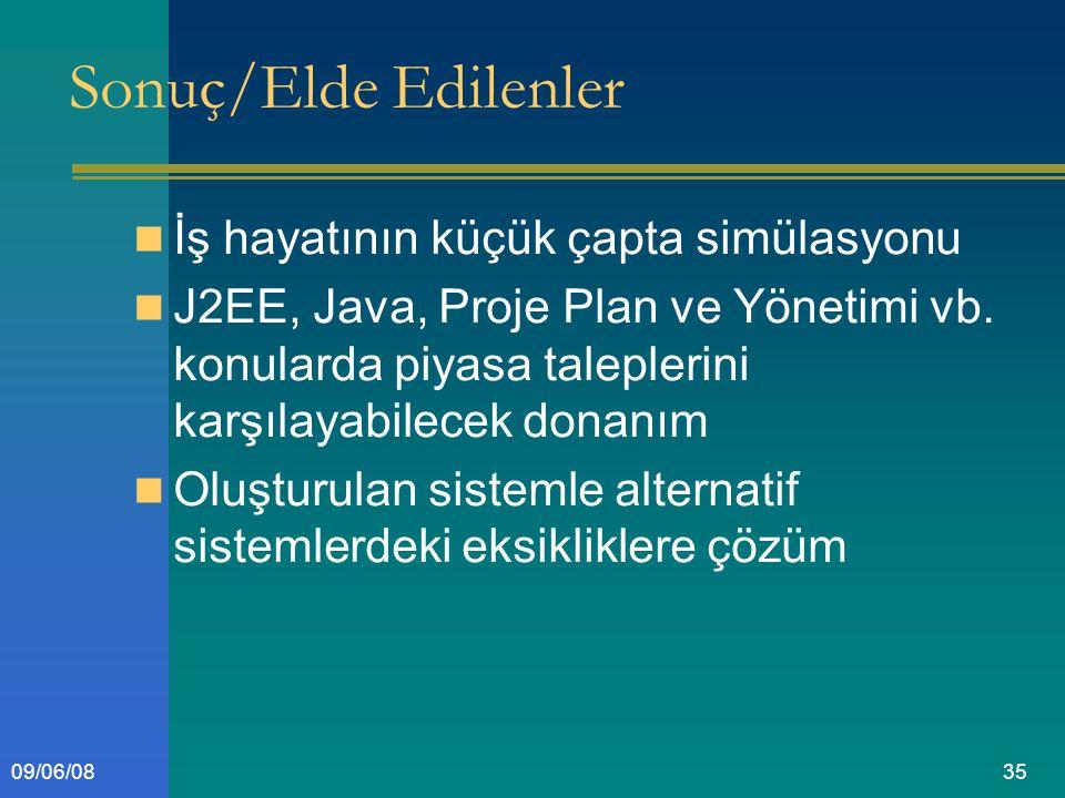 3509/06/08 Sonuç/Elde Edilenler İş hayatının küçük çapta simülasyonu J2EE, Java, Proje Plan ve Yönetimi vb.