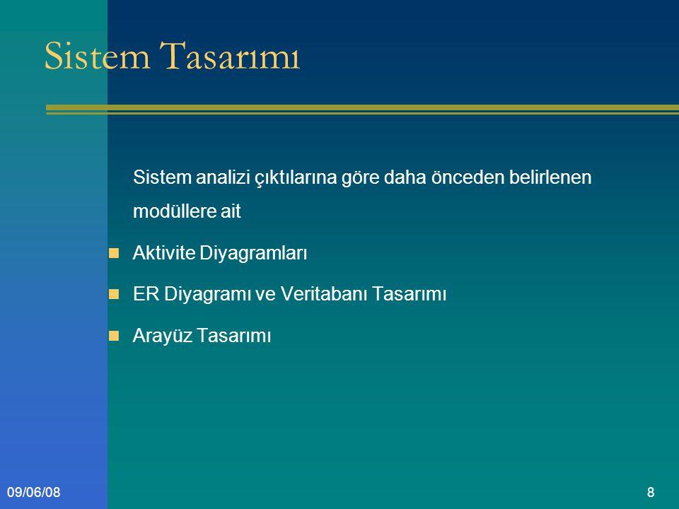 809/06/08 Sistem Tasarımı Sistem analizi çıktılarına göre daha önceden belirlenen modüllere ait Aktivite Diyagramları ER Diyagramı ve Veritabanı Tasarımı Arayüz Tasarımı