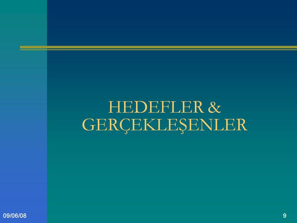 909/06/08 HEDEFLER & GERÇEKLEŞENLER