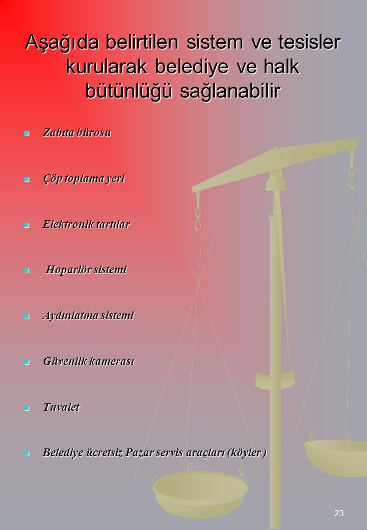 23 Aşağıda belirtilen sistem ve tesisler kurularak belediye ve halk bütünlüğü sağlanabilir Zabıta bürosu Zabıta bürosu Çöp toplama yeri Çöp toplama ye