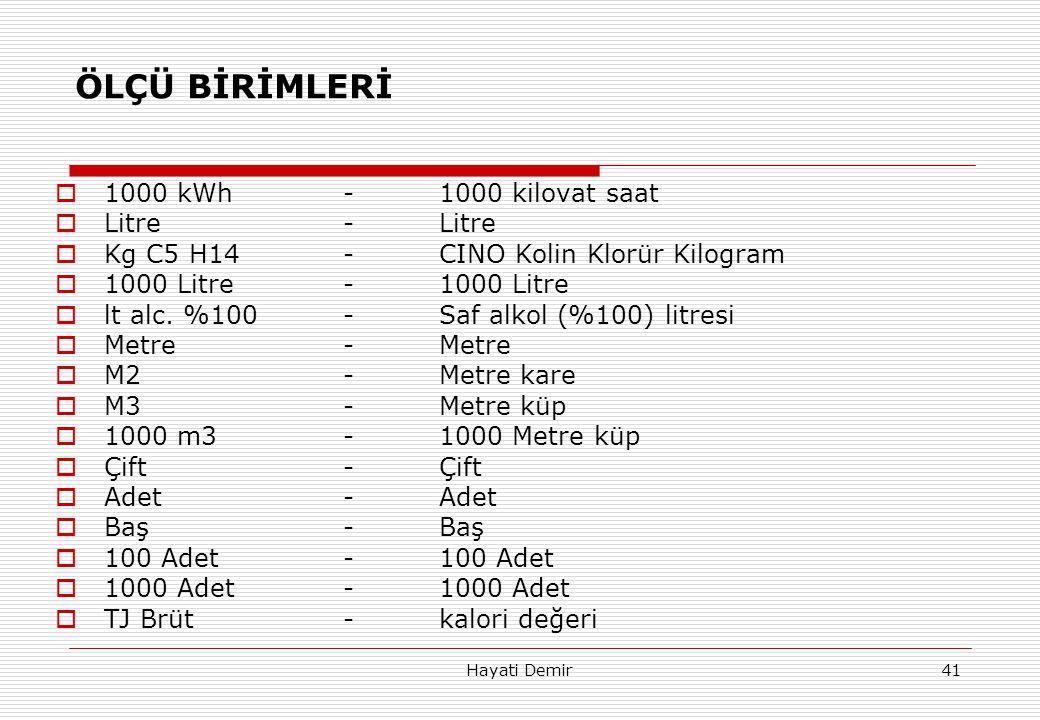 Hayati Demir41 ÖLÇÜ BİRİMLERİ  1000 kWh -1000 kilovat saat  Litre -Litre  Kg C5 H14 -CINO Kolin Klorür Kilogram  1000 Litre -1000 Litre  lt alc.