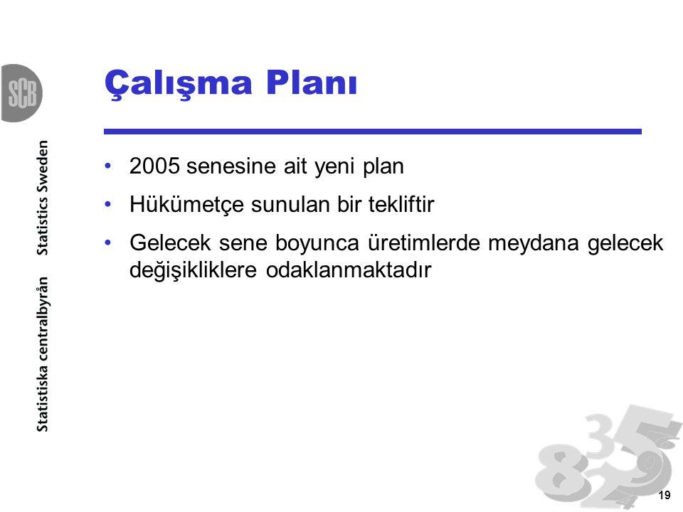 19 Çalışma Planı 2005 senesine ait yeni plan Hükümetçe sunulan bir tekliftir Gelecek sene boyunca üretimlerde meydana gelecek değişikliklere odaklanma