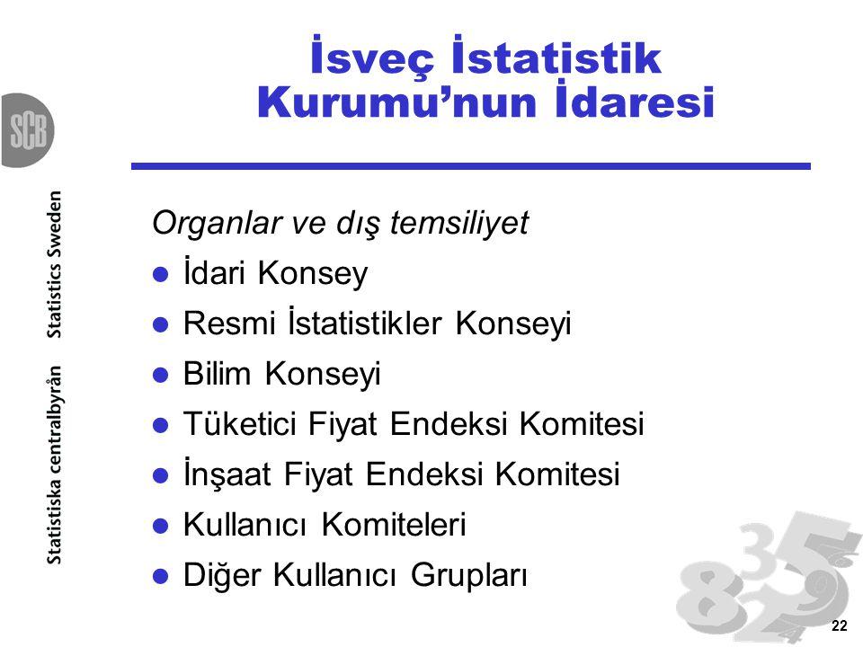 22 İsveç İstatistik Kurumu'nun İdaresi Organlar ve dış temsiliyet İdari Konsey Resmi İstatistikler Konseyi Bilim Konseyi Tüketici Fiyat Endeksi Komite