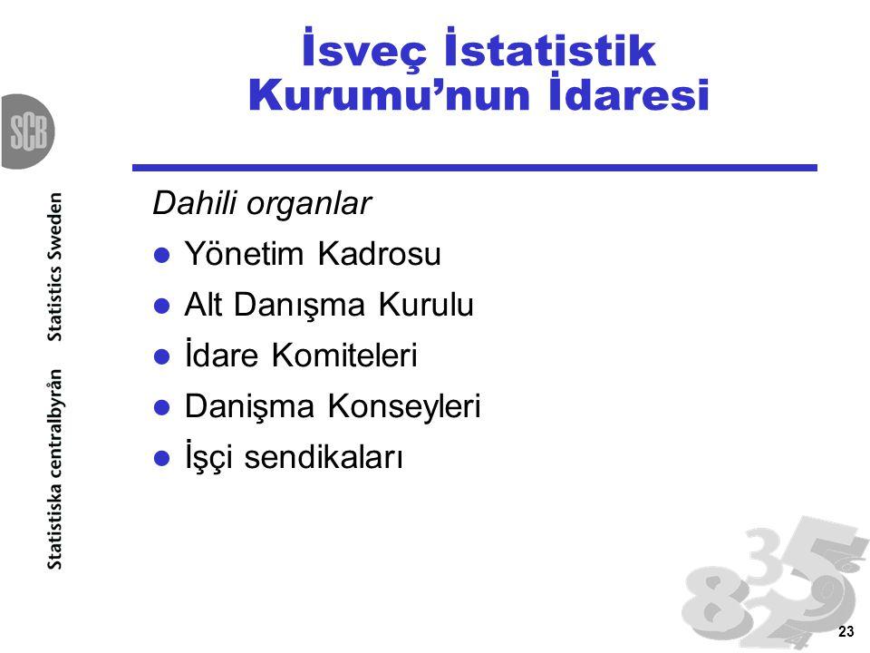 23 İsveç İstatistik Kurumu'nun İdaresi Dahili organlar Yönetim Kadrosu Alt Danışma Kurulu İdare Komiteleri Danişma Konseyleri İşçi sendikaları