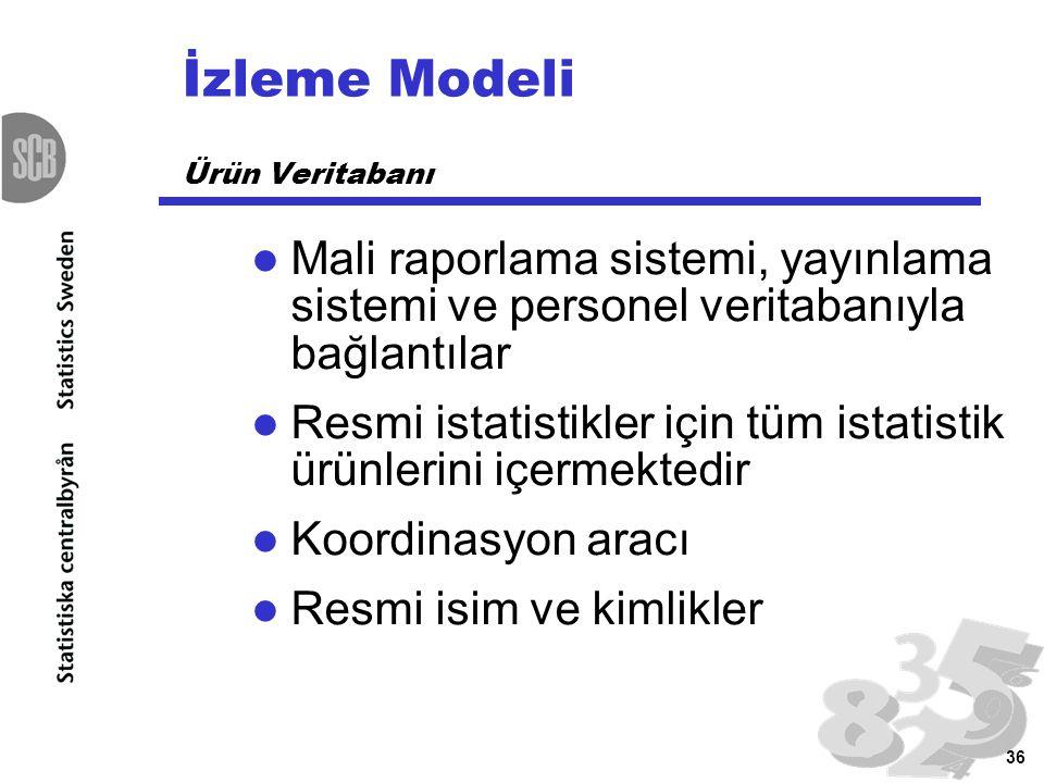 36 İzleme Modeli Ürün Veritabanı Mali raporlama sistemi, yayınlama sistemi ve personel veritabanıyla bağlantılar Resmi istatistikler için tüm istatist