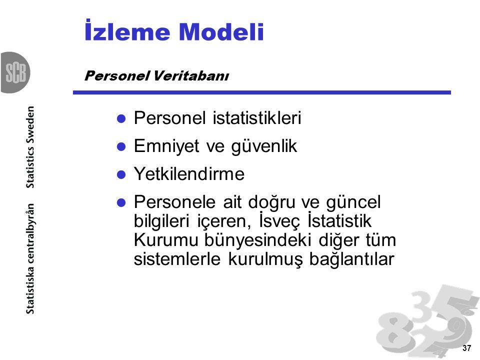 37 İzleme Modeli Personel Veritabanı Personel istatistikleri Emniyet ve güvenlik Yetkilendirme Personele ait doğru ve güncel bilgileri içeren, İsveç İ